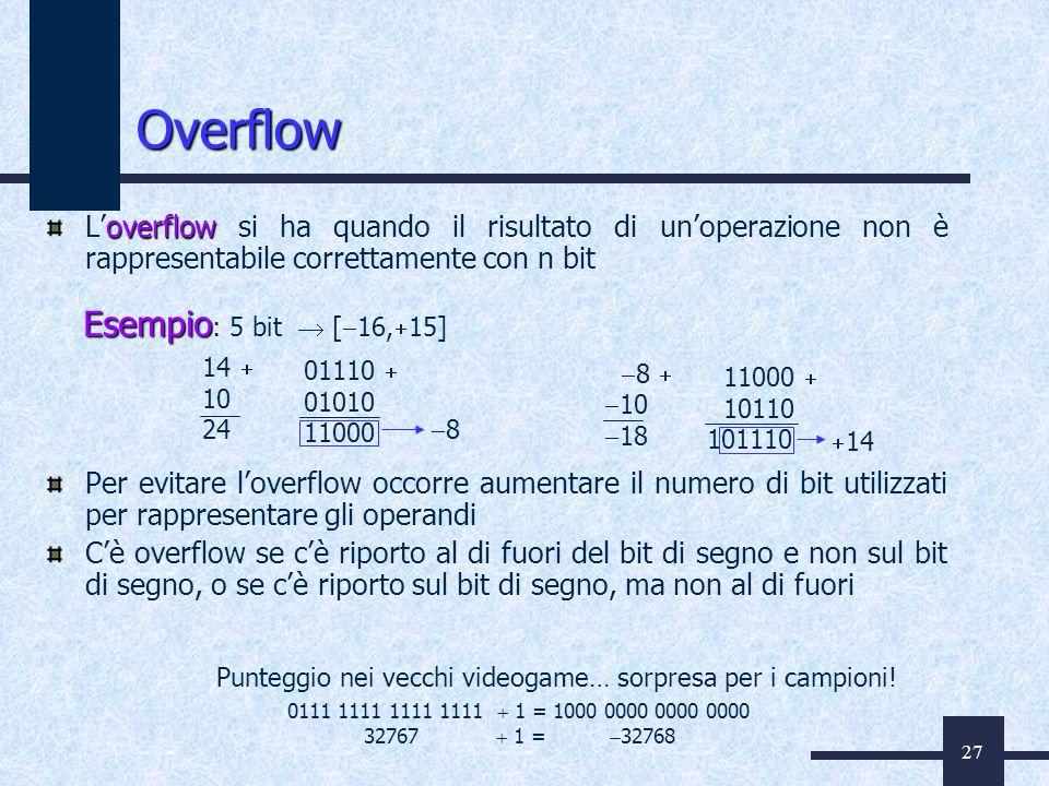 Overflow Esempio: 5 bit  [16,15]